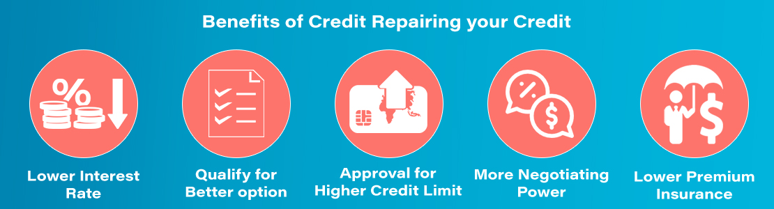 Benefits-of-Credit-Repairing-your-Credit