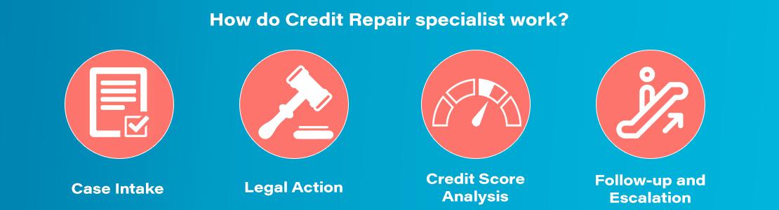 How-do-Credit-Repair-specialist-work